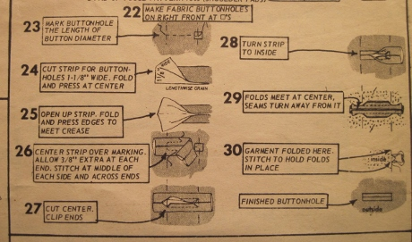 Maybe this method does work, but probably not for my bulky, ravelly fabric.